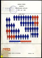 Labour force Surveys Netherlands Antilles 1988 and 1989