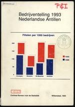 Bedrijventelling 1993 Nederlandse Antillen
