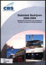 Statistiek Bedrijven 2000-2004