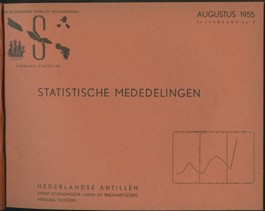 3e Jaargang No.2 - Augustus 1955 - New Page