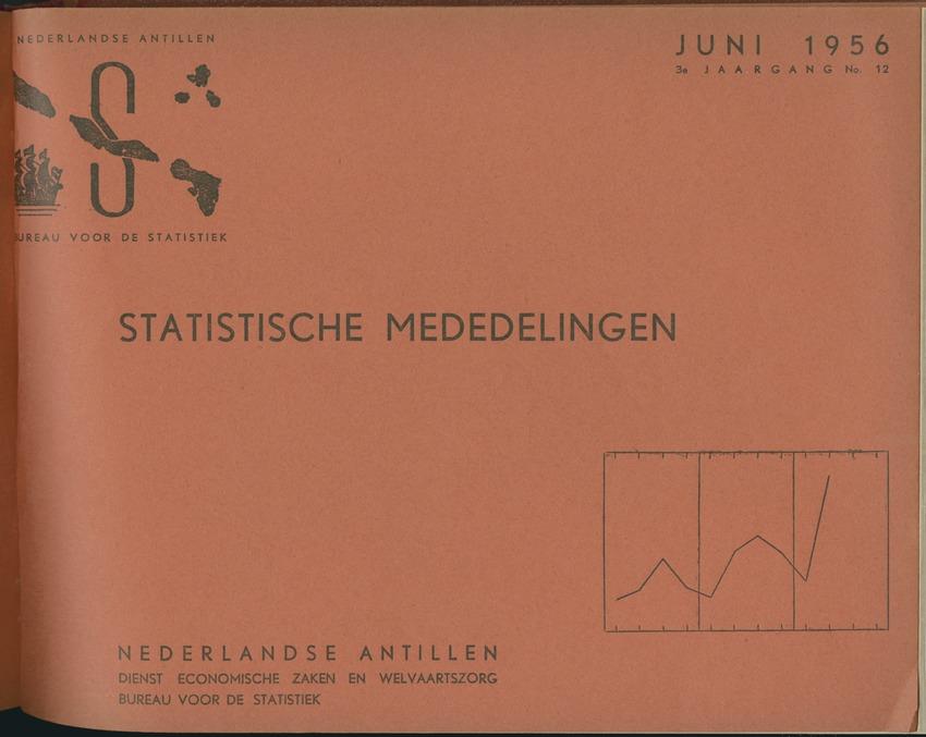 3e Jaargang No. 12 - Juni 1956 - New Page