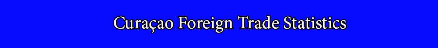 Curacao Foreign Trade Statistics
