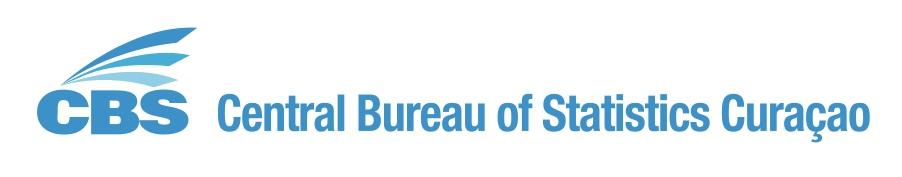 Central Bureau of Statistics Curaçao